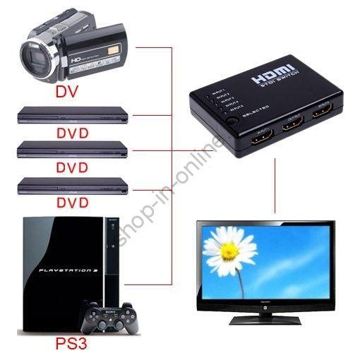 Мини 5 1080 P  видео hdmi-переключатель